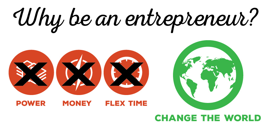 why be an entrepreneur