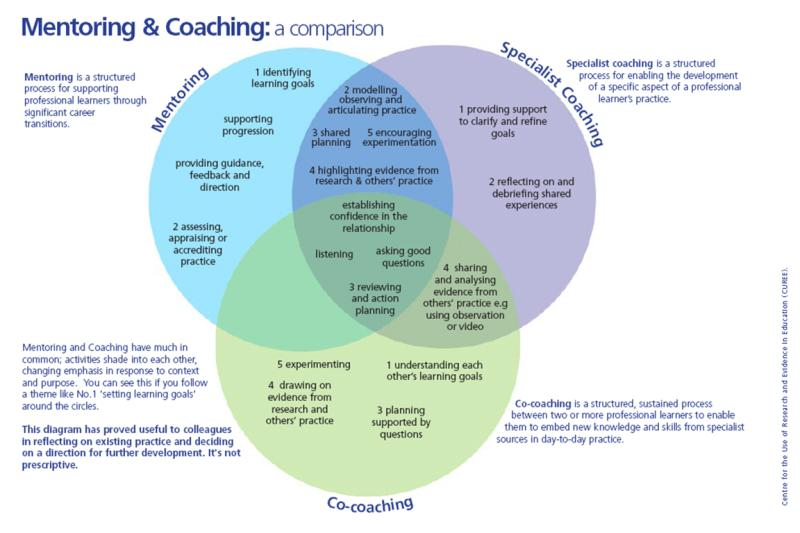 how to find a life coach mentor