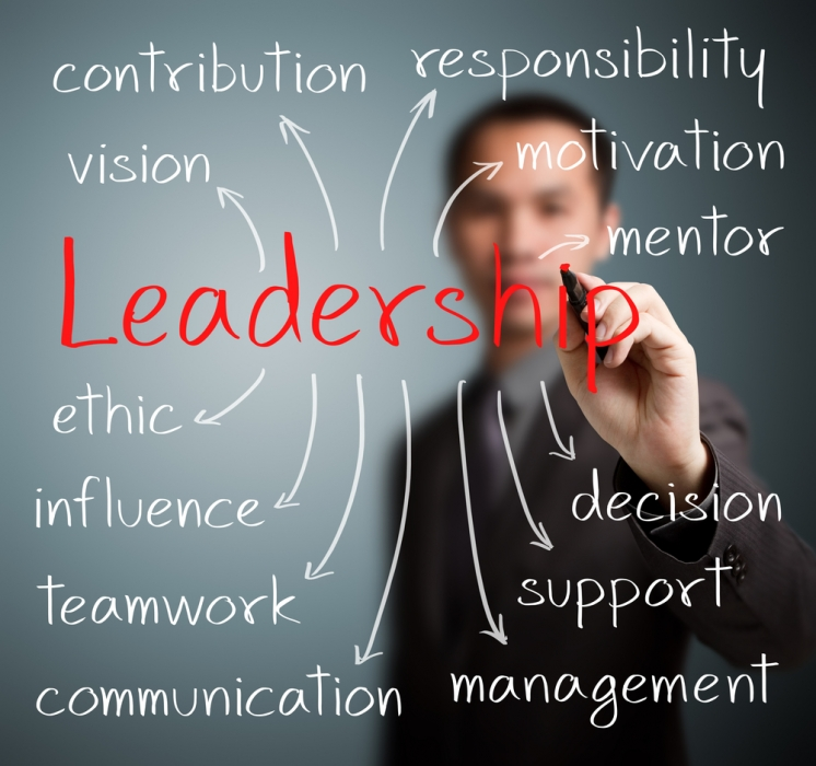 Developing Leadership