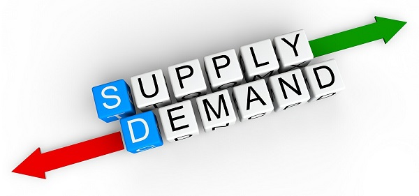 lead generation supply and demand